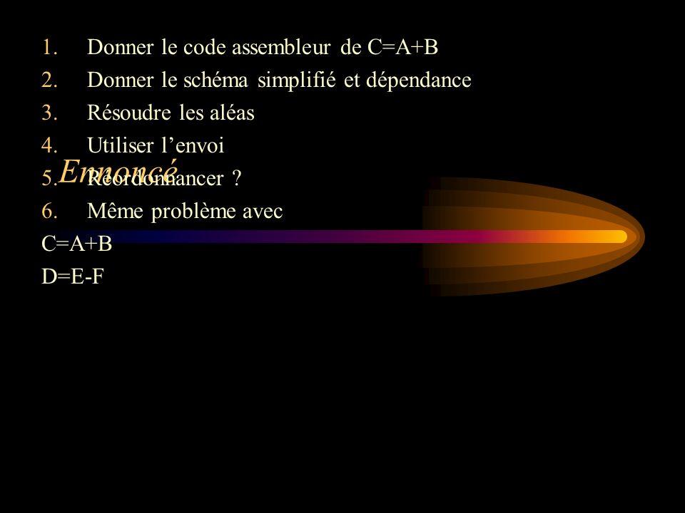 Ennoncé 1.Donner le code assembleur de C=A+B 2.Donner le schéma simplifié et dépendance 3.Résoudre les aléas 4.Utiliser lenvoi 5.Réordonnancer .