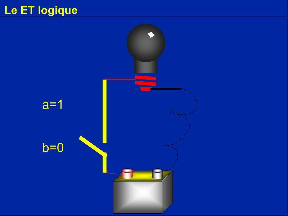 Le ET logique b=0 a=1