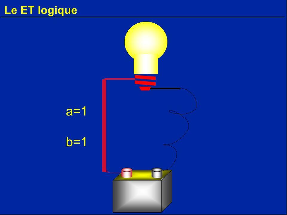 Le ET logique a=1 b=1