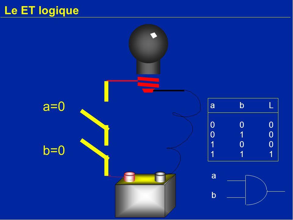 Le ET logique b=0 a=0 abL000010100111abL000010100111 abab