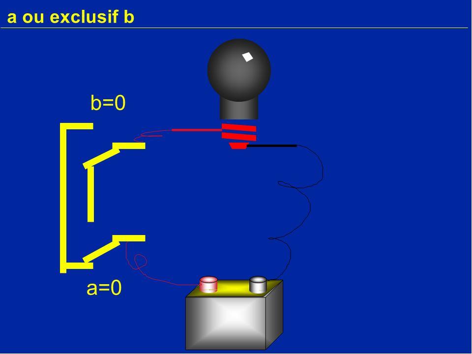 a ou exclusif b a=0 b=0