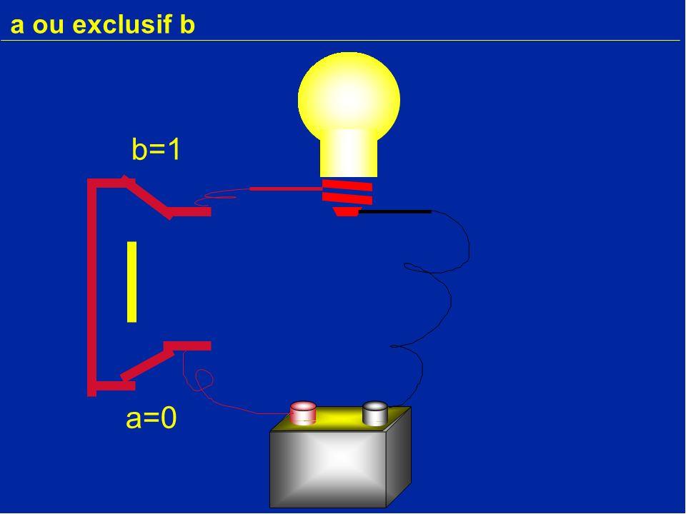 a ou exclusif b a=0 b=1