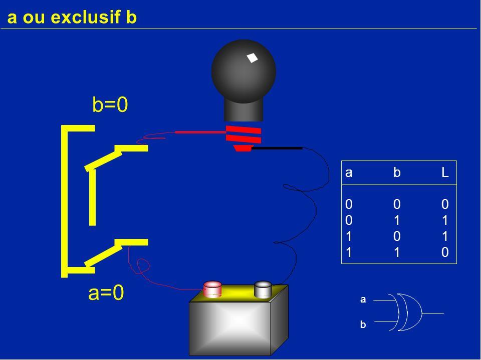 a ou exclusif b a=0 b=0 abL000011101110abL000011101110 abab