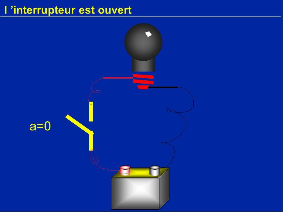 l interrupteur est ouvert a=0