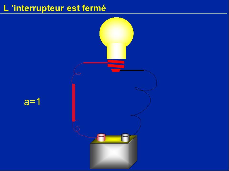 L interrupteur est fermé a=1