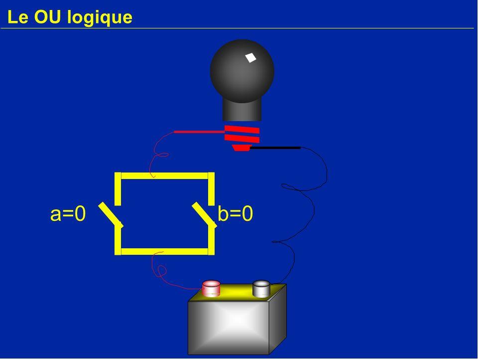 Le OU logique a=0b=0