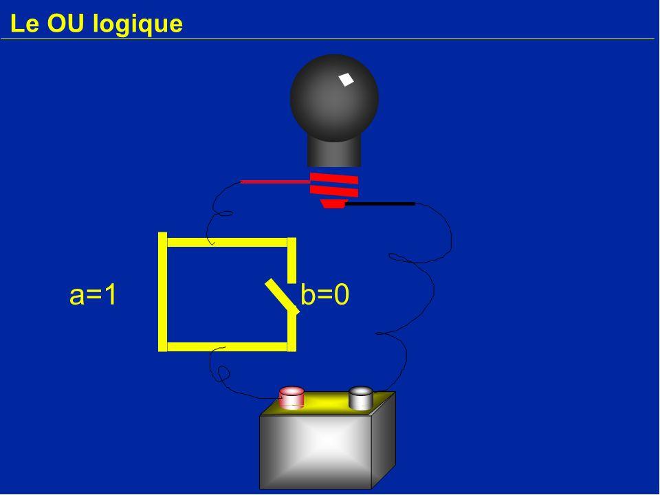 Le OU logique a=1b=0