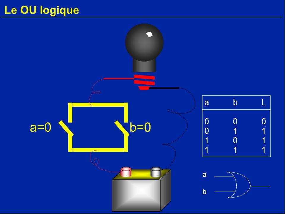 Le OU logique a=0b=0 abL000011101111abL000011101111 abab