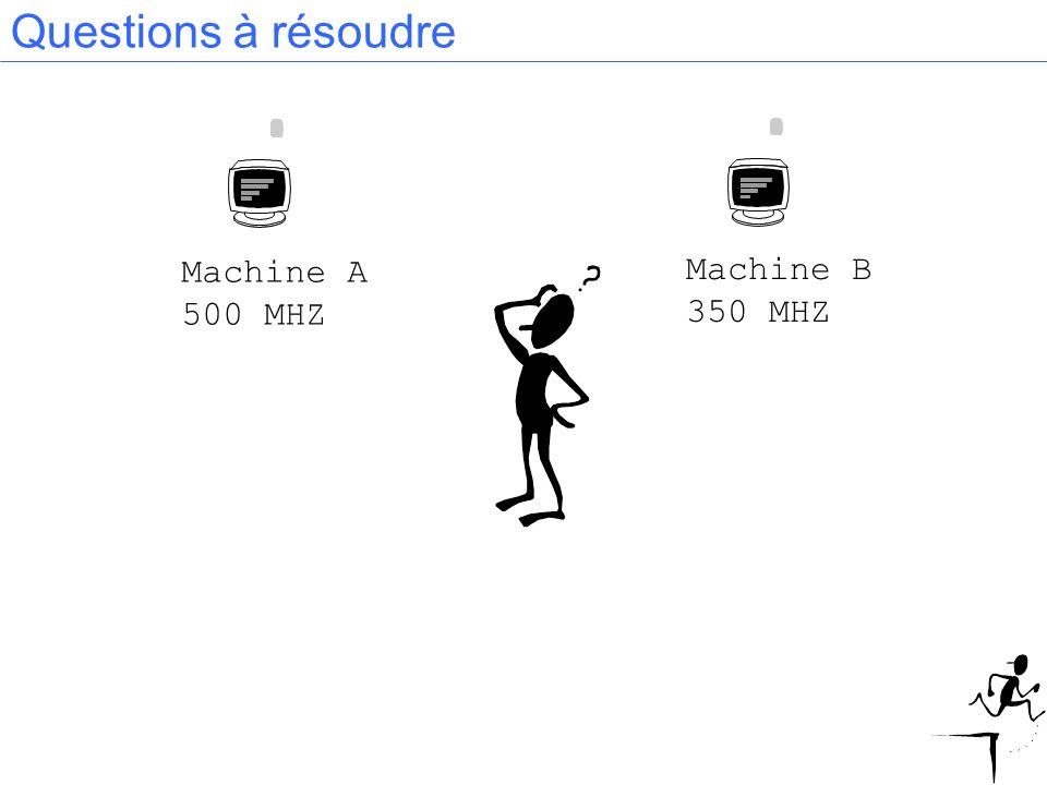 Questions à résoudre Machine A 500 MHZ Machine B 350 MHZ