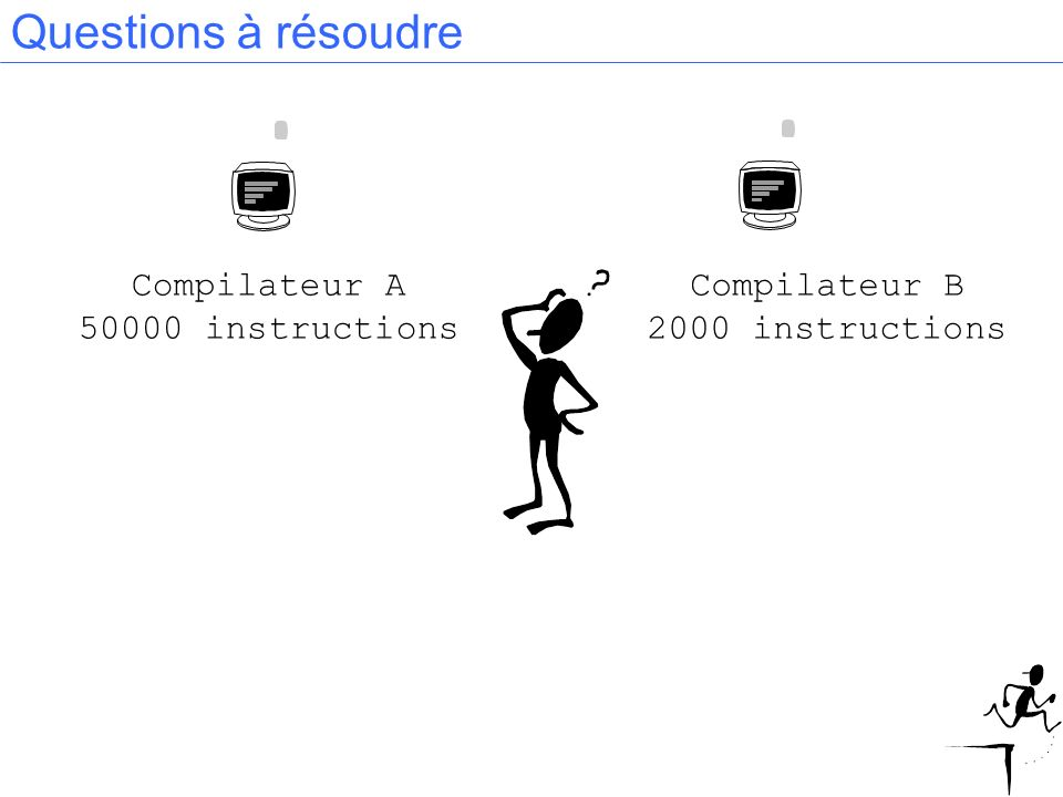 Questions à résoudre Compilateur A 50000 instructions Compilateur B 2000 instructions