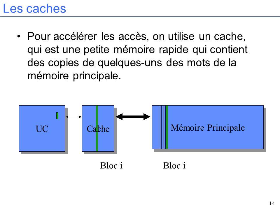 14 Les caches Pour accélérer les accès, on utilise un cache, qui est une petite mémoire rapide qui contient des copies de quelques-uns des mots de la