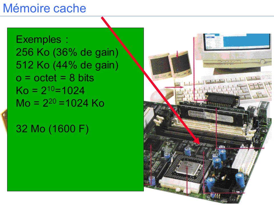 Mémoire cache Exemples : 256 Ko (36% de gain) 512 Ko (44% de gain) o = octet = 8 bits Ko = 2 10 =1024 Mo = 2 20 =1024 Ko 32 Mo (1600 F)