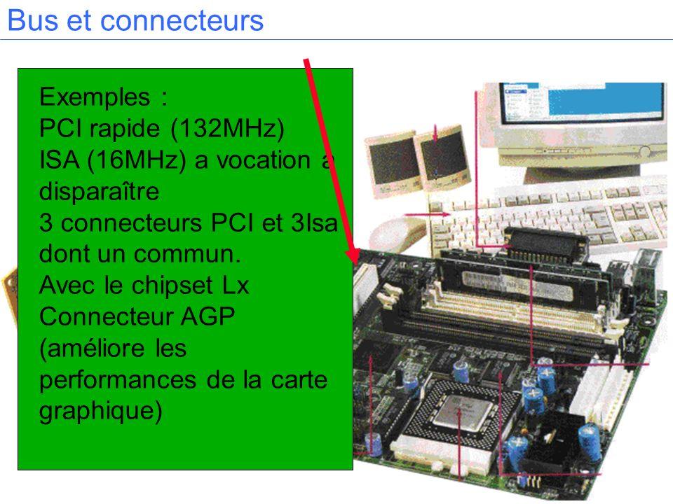Bus et connecteurs Exemples : PCI rapide (132MHz) ISA (16MHz) a vocation à disparaître 3 connecteurs PCI et 3Isa dont un commun. Avec le chipset Lx Co