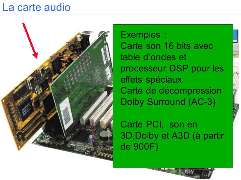 La carte audio Exemples : Carte son 16 bits avec table dondes et processeur DSP pour les effets spéciaux Carte de décompression Dolby Surround (AC-3)