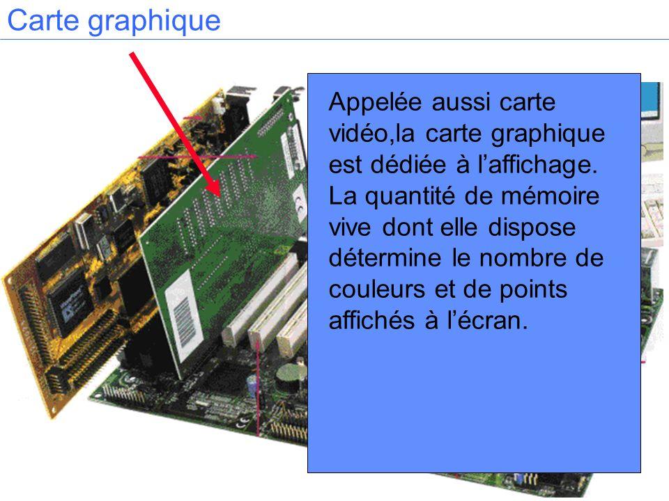 Appelée aussi carte vidéo,la carte graphique est dédiée à laffichage. La quantité de mémoire vive dont elle dispose détermine le nombre de couleurs et