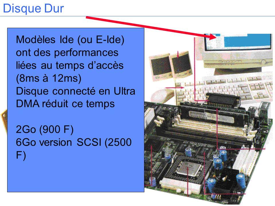 Disque Dur Modèles Ide (ou E-Ide) ont des performances liées au temps daccès (8ms à 12ms) Disque connecté en Ultra DMA réduit ce temps 2Go (900 F) 6Go