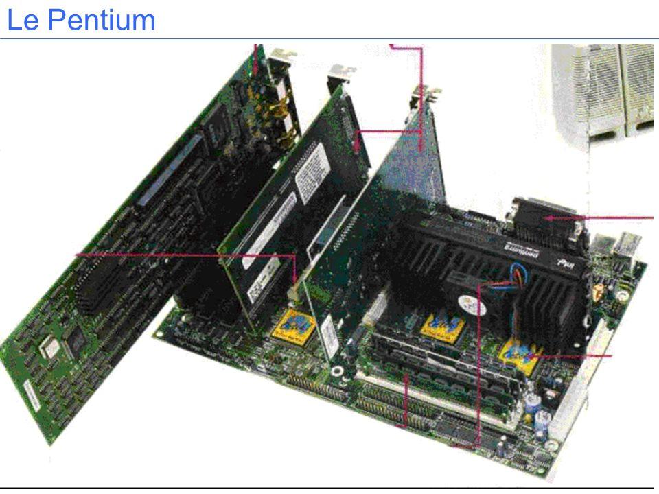 Larchitecture dun système Pentium Level 2 Cache CPU PCI bridge Main memory SCSI ISA bridge Graphics adaptator Monitor IDE disk ModemMousePrinterKeyboard Sound card ISA bus Available ISA slot Available PCI slot PCI bus Cache busLocal busMemory bus