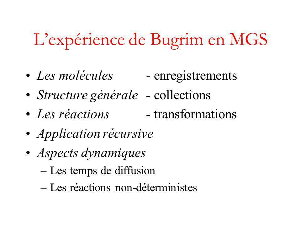 Lexpérience de Bugrim en MGS Les molécules - enregistrements Structure générale - collections Les réactions - transformations Application récursive Aspects dynamiques –Les temps de diffusion –Les réactions non-déterministes