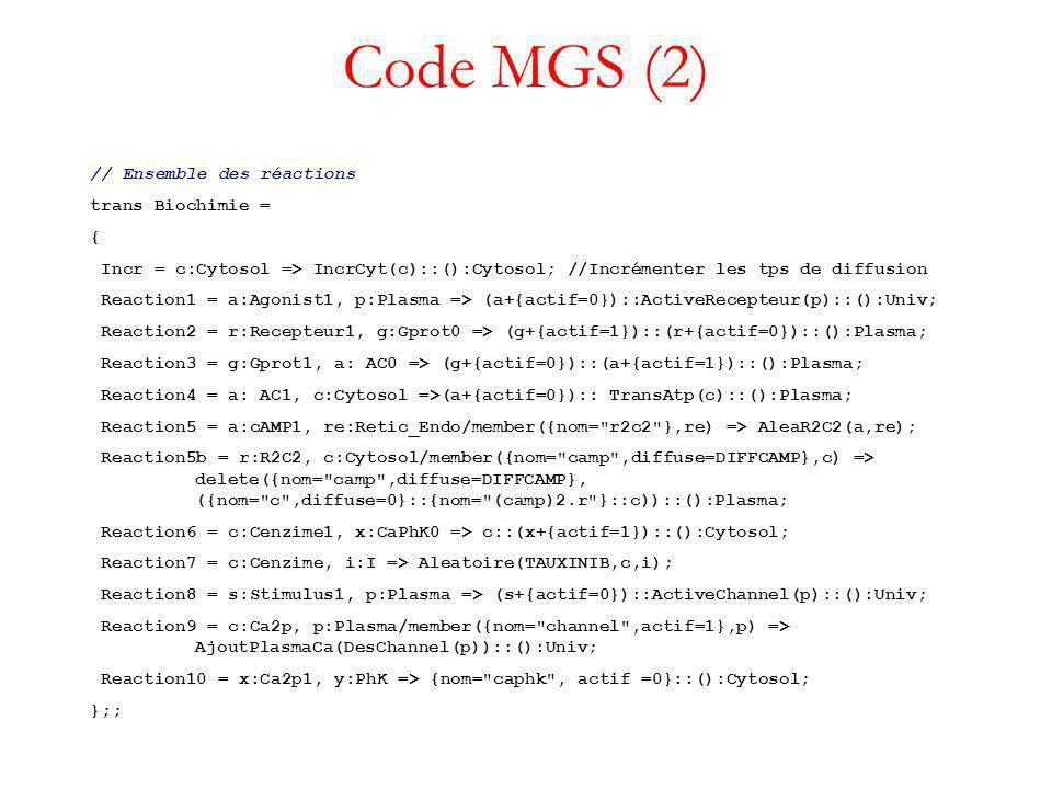Code MGS (2) // Ensemble des réactions trans Biochimie = { Incr = c:Cytosol => IncrCyt(c)::():Cytosol; //Incrémenter les tps de diffusion Reaction1 = a:Agonist1, p:Plasma => (a+{actif=0})::ActiveRecepteur(p)::():Univ; Reaction2 = r:Recepteur1, g:Gprot0 => (g+{actif=1})::(r+{actif=0})::():Plasma; Reaction3 = g:Gprot1, a: AC0 => (g+{actif=0})::(a+{actif=1})::():Plasma; Reaction4 = a: AC1, c:Cytosol =>(a+{actif=0}):: TransAtp(c)::():Plasma; Reaction5 = a:cAMP1, re:Retic_Endo/member({nom= r2c2 },re) => AleaR2C2(a,re); Reaction5b = r:R2C2, c:Cytosol/member({nom= camp ,diffuse=DIFFCAMP},c) => delete({nom= camp ,diffuse=DIFFCAMP}, ({nom= c ,diffuse=0}::{nom= (camp)2.r }::c))::():Plasma; Reaction6 = c:Cenzime1, x:CaPhK0 => c::(x+{actif=1})::():Cytosol; Reaction7 = c:Cenzime, i:I => Aleatoire(TAUXINIB,c,i); Reaction8 = s:Stimulus1, p:Plasma => (s+{actif=0})::ActiveChannel(p)::():Univ; Reaction9 = c:Ca2p, p:Plasma/member({nom= channel ,actif=1},p) => AjoutPlasmaCa(DesChannel(p))::():Univ; Reaction10 = x:Ca2p1, y:PhK => {nom= caphk , actif =0}::():Cytosol; };;