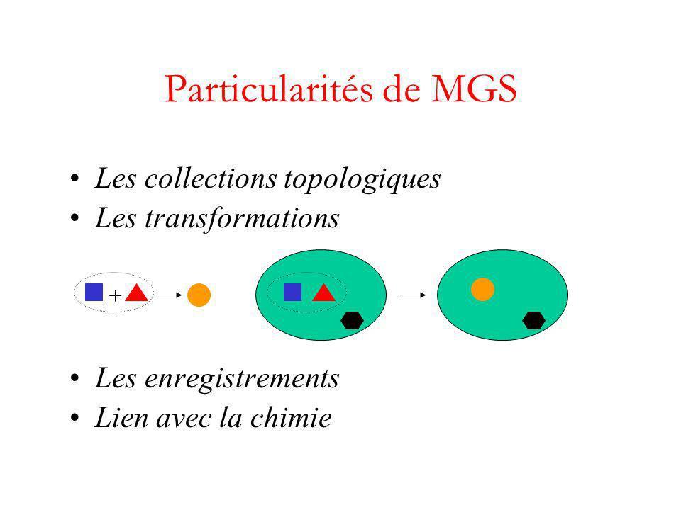 Modélisation dun réseau biochimique Lexpérience de A.E.