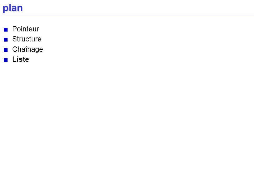 plan Pointeur Structure Chaînage Liste