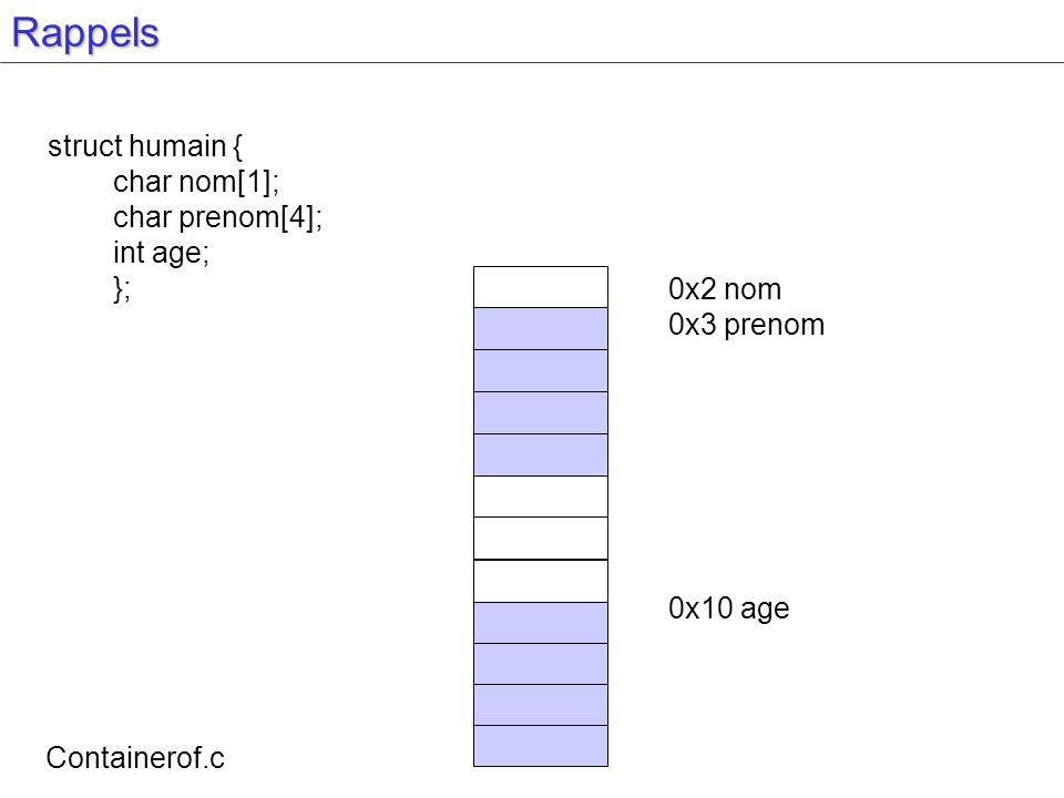 Rappels struct humain { char nom[1]; char prenom[4]; int age; }; 0x2 nom 0x3 prenom 0x10 age Containerof.c
