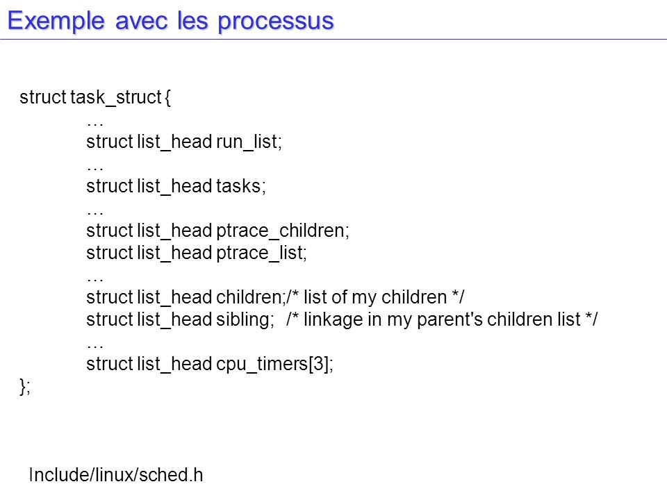Exemple avec les processus Include/linux/sched.h struct task_struct { … struct list_head run_list; … struct list_head tasks; … struct list_head ptrace_children; struct list_head ptrace_list; … struct list_head children;/* list of my children */ struct list_head sibling;/* linkage in my parent s children list */ … struct list_head cpu_timers[3]; };