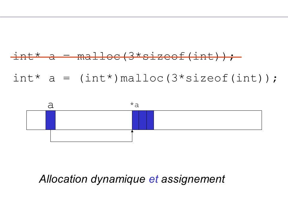 Désallocation dynamique free(a); a a = NULL; *a
