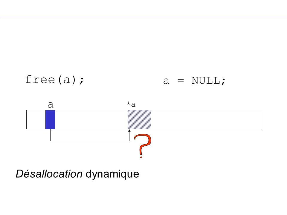 Rappels #define NB_ELEMENTS 2 int *pk; pk = malloc(NB_ELEMENTS * sizeof(int)); //allocation pour 2 int *pk = 10; *(pk + 1) = 20; #define NB_ELEMENTS 2 int *pk; pk = malloc(NB_ELEMENTS * sizeof(int)); //allocation pour 2 int *pk = 10; *(pk + 1) = 20; Malloc.c 00000000 pk=0x33c18 pk+1=0x33c1c 00000000 00001010 00000000 00010100 10 20