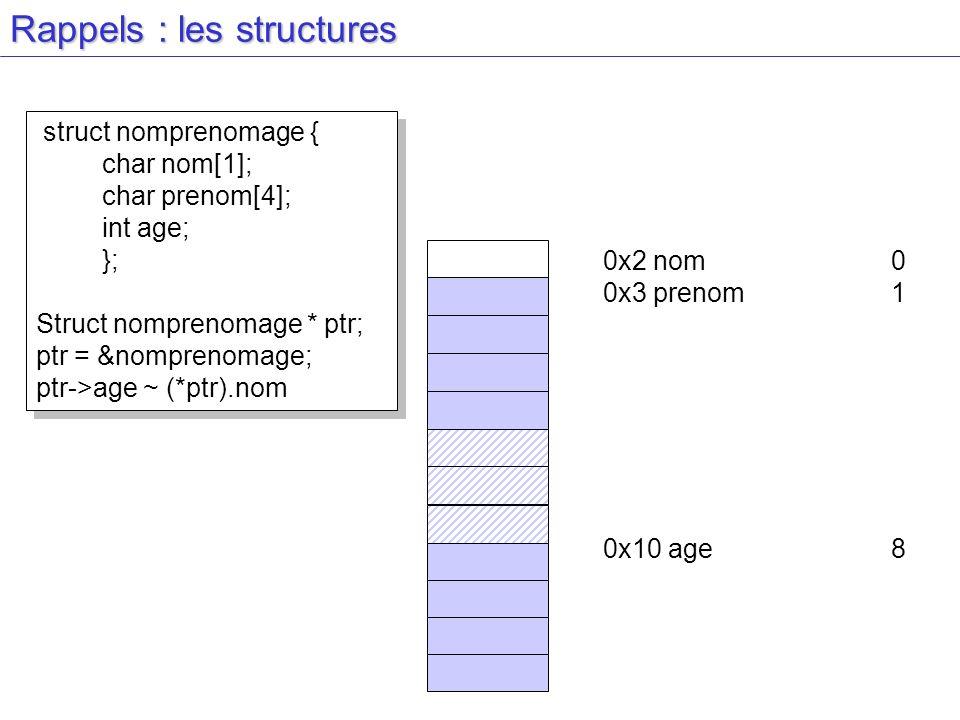 Rappels : les structures struct nomprenomage { char nom[1]; char prenom[4]; int age; }; Struct nomprenomage * ptr; ptr = &nomprenomage; ptr->age ~ (*ptr).nom struct nomprenomage { char nom[1]; char prenom[4]; int age; }; Struct nomprenomage * ptr; ptr = &nomprenomage; ptr->age ~ (*ptr).nom 0x2 nom0 0x3 prenom1 0x10 age8