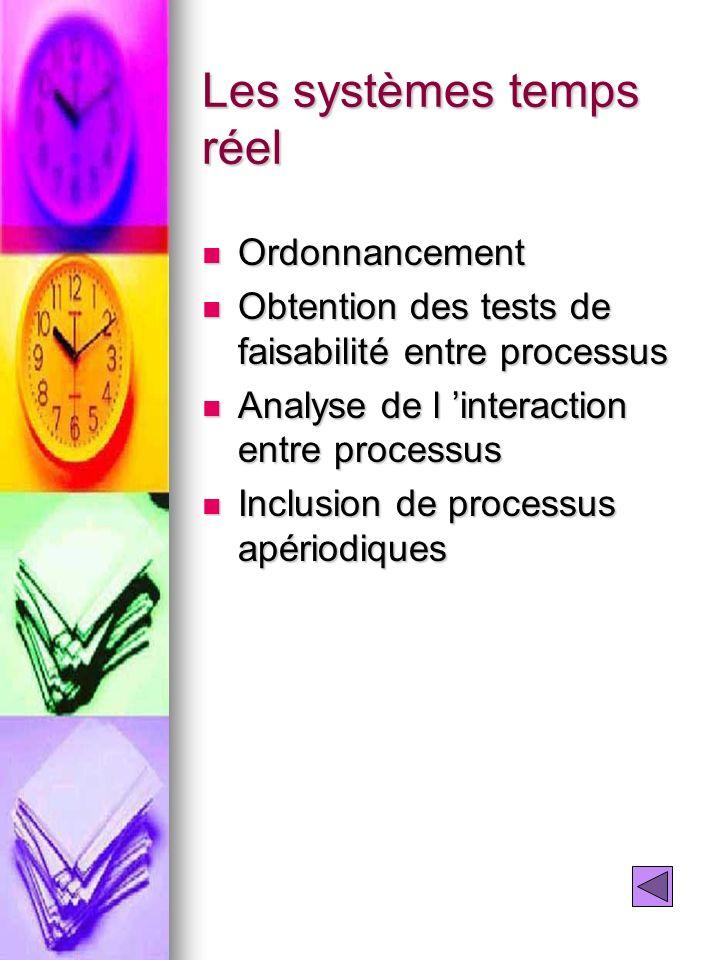 Les systèmes temps réel Ordonnancement Ordonnancement Obtention des tests de faisabilité entre processus Obtention des tests de faisabilité entre processus Analyse de l interaction entre processus Analyse de l interaction entre processus Inclusion de processus apériodiques Inclusion de processus apériodiques