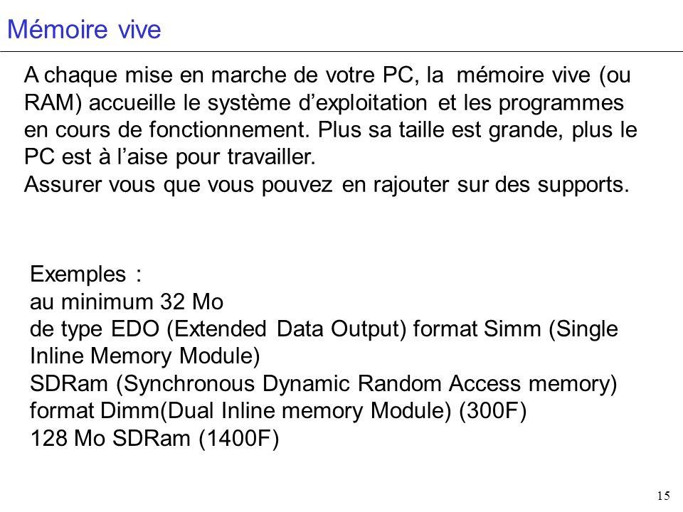 15 Mémoire vive A chaque mise en marche de votre PC, la mémoire vive (ou RAM) accueille le système dexploitation et les programmes en cours de fonctio