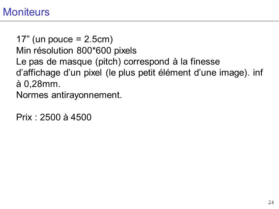 24 Moniteurs 17 (un pouce = 2.5cm) Min résolution 800*600 pixels Le pas de masque (pitch) correspond à la finesse daffichage dun pixel (le plus petit