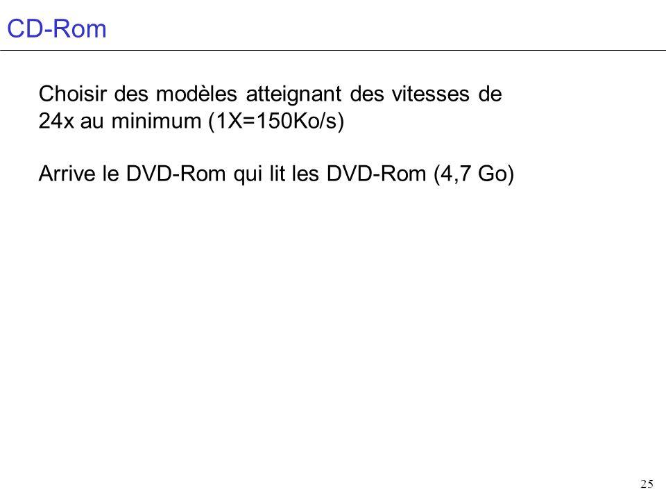 25 CD-Rom Choisir des modèles atteignant des vitesses de 24x au minimum (1X=150Ko/s) Arrive le DVD-Rom qui lit les DVD-Rom (4,7 Go)