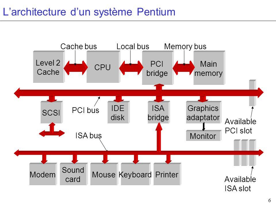 7 Le Pentium Cache instr.Cache données TLB donnéescalcul flottant interf.