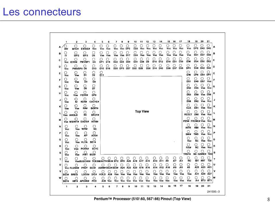 19 Caches : taille des blocs Coût de léchec Tps transfert Tps daccès Taille du bloc Taux déchec T ps daccès Augmenter la taille du cache indéfiniment