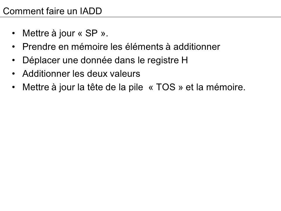Comment faire un IADD Mettre à jour « SP ».