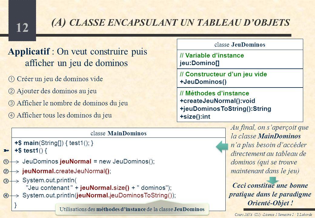 11 Cours JAVA (I21) -Licence 1 Semestre 2 / Y.Laborde (A) CLASSE ENCAPSULANT UN TABLEAU DOBJETS Complément : Pour donner la possibilité de connaître f