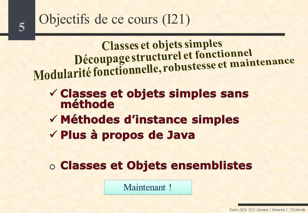 4 Cours JAVA (I21) -Licence 1 Semestre 2 / Y.Laborde Classes&objets: CONSTRUCTEURS, VARIABLES et METHODES DINSTANCE classe Domino m1 : int m2 : int +D