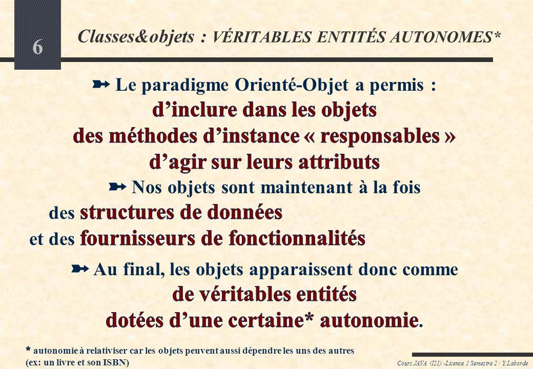26 Cours JAVA (I21) -Licence 1 Semestre 2 / Y.Laborde Acta est fabula