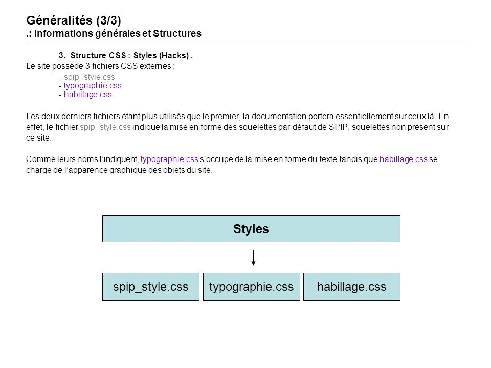 3. Structure CSS : Styles (Hacks).
