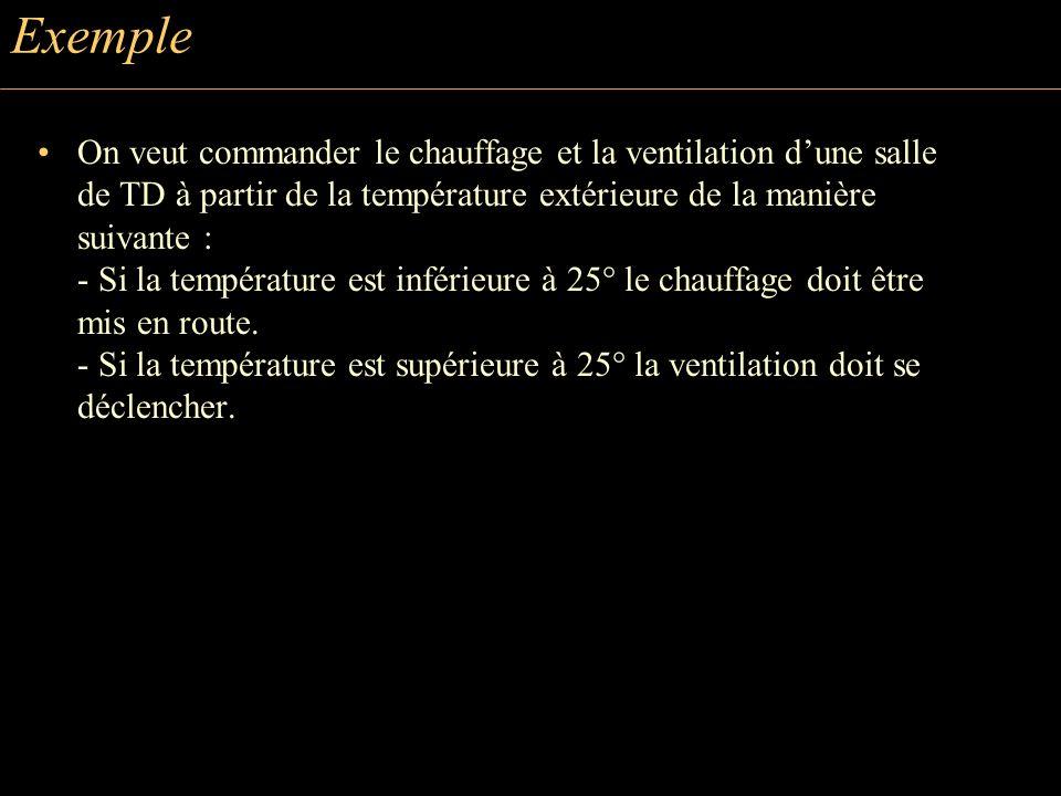 Exemple On veut commander le chauffage et la ventilation dune salle de TD à partir de la température extérieure de la manière suivante : - Si la température est inférieure à 25° le chauffage doit être mis en route.