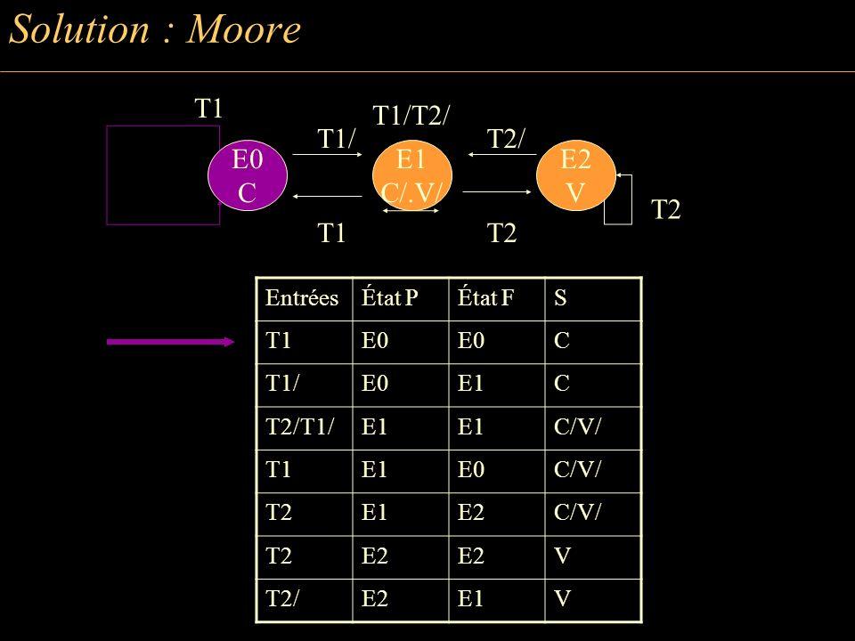 Solution : Moore T1/T2/ E0 C E1 C/.V/ E2 V T1 T1/T2/ T2 EntréesÉtat PÉtat FS T1E0 C T1/E0E1C T2/T1/E1 C/V/ T1E1E0C/V/ T2E1E2C/V/ T2E2 V T2/E2E1V