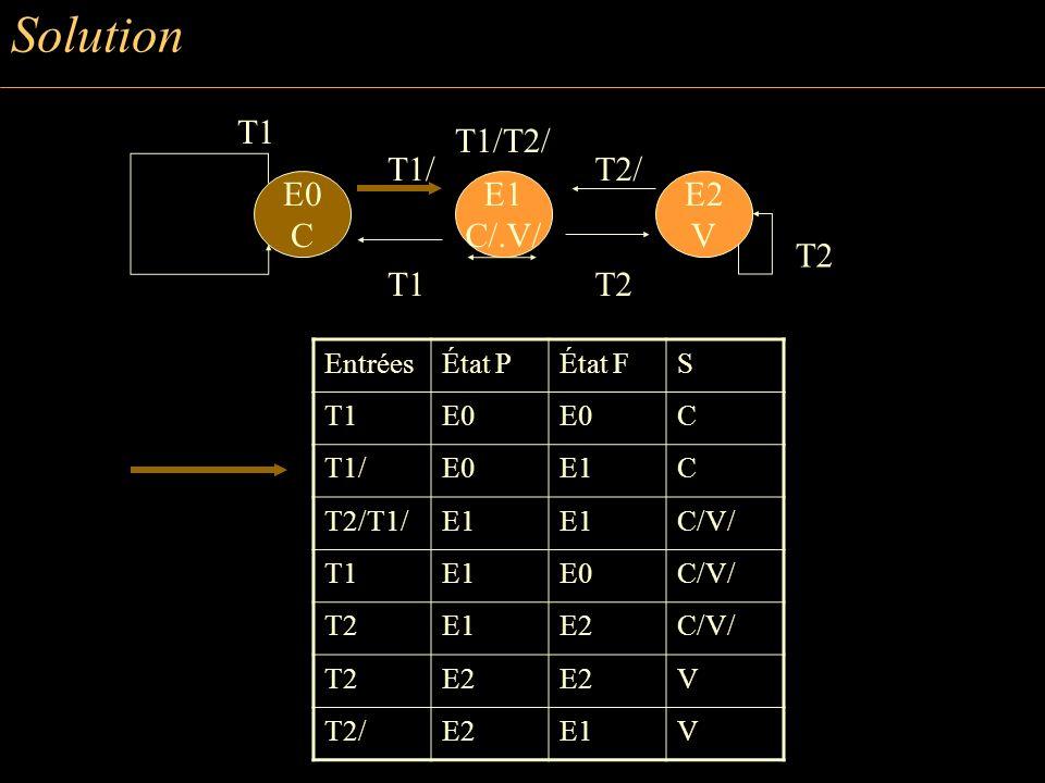 Solution T1/T2/ E0 C E1 C/.V/ E2 V T1 T1/T2/ T2 EntréesÉtat PÉtat FS T1E0 C T1/E0E1C T2/T1/E1 C/V/ T1E1E0C/V/ T2E1E2C/V/ T2E2 V T2/E2E1V