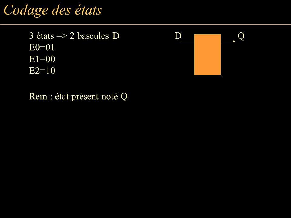 Codage des états 3 états => 2 bascules D E0=01 E1=00 E2=10 DQ Rem : état présent noté Q