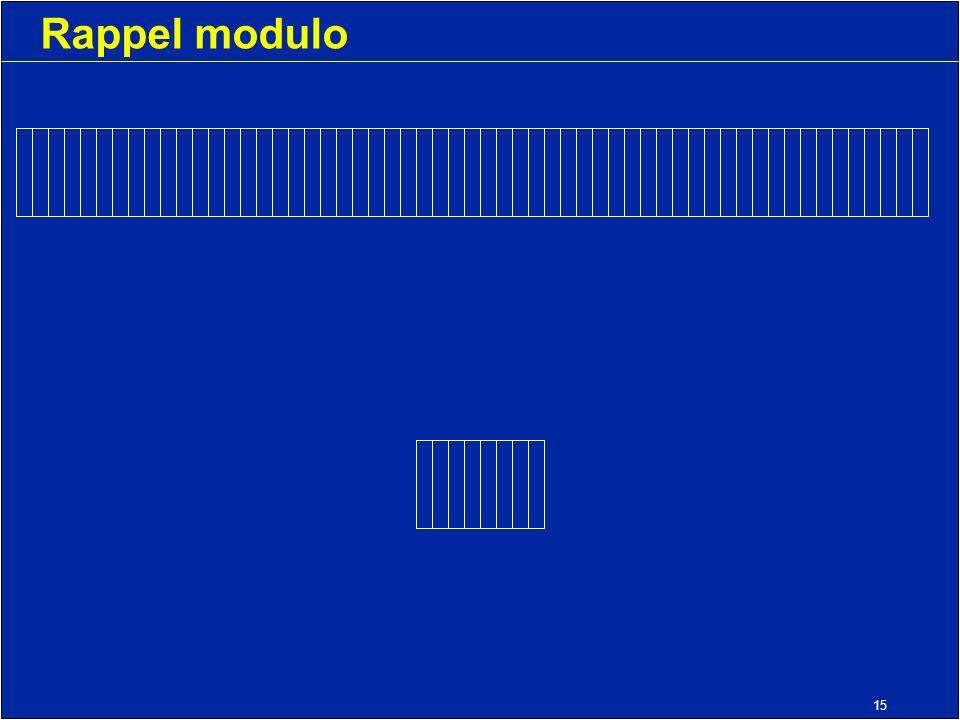 15 Rappel modulo