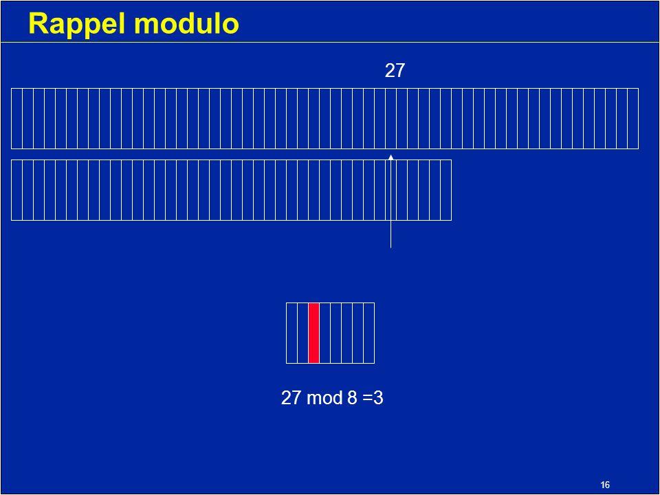 16 Rappel modulo 27 27 mod 8 =3