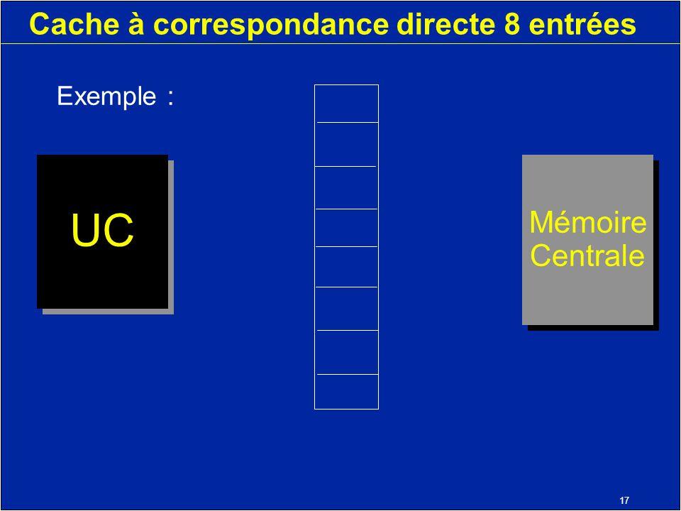 17 Cache à correspondance directe 8 entrées Mémoire Centrale Mémoire Centrale UC Exemple :