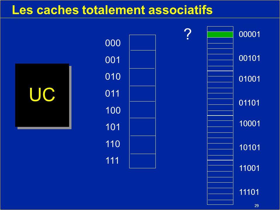 29 Les caches totalement associatifs UC 000 001 010 011 100 101 110 111 11001 11101 10001 10101 01001 01101 00001 00101