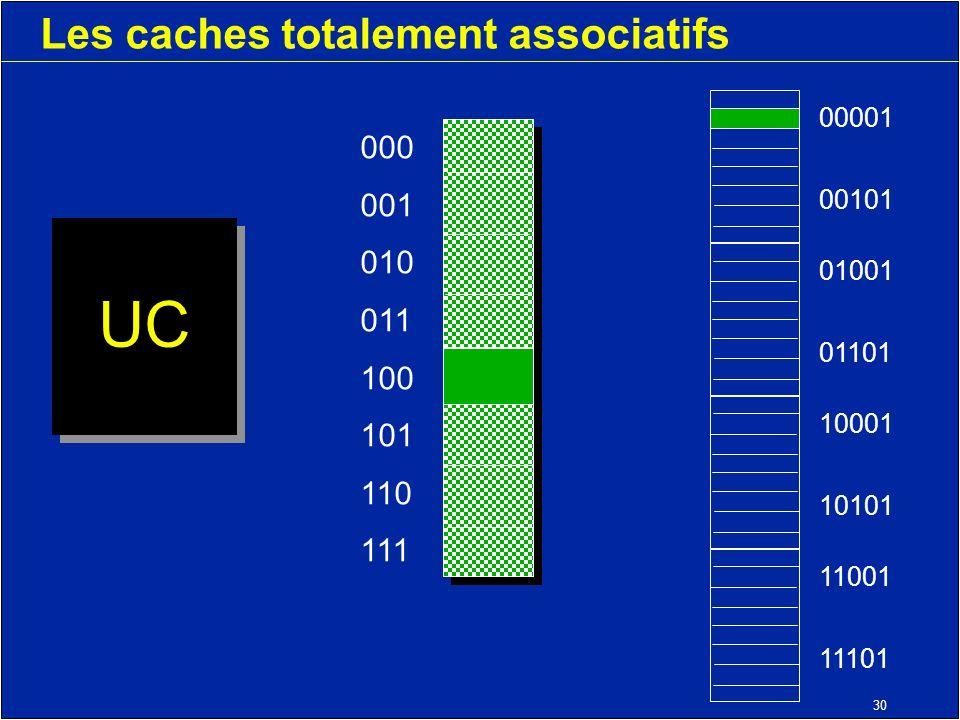 30 Les caches totalement associatifs UC 000 001 010 011 100 101 110 111 11001 11101 10001 10101 01001 01101 00001 00101